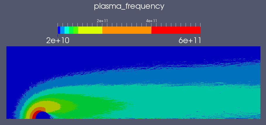 Colormap Generator - Color map generator